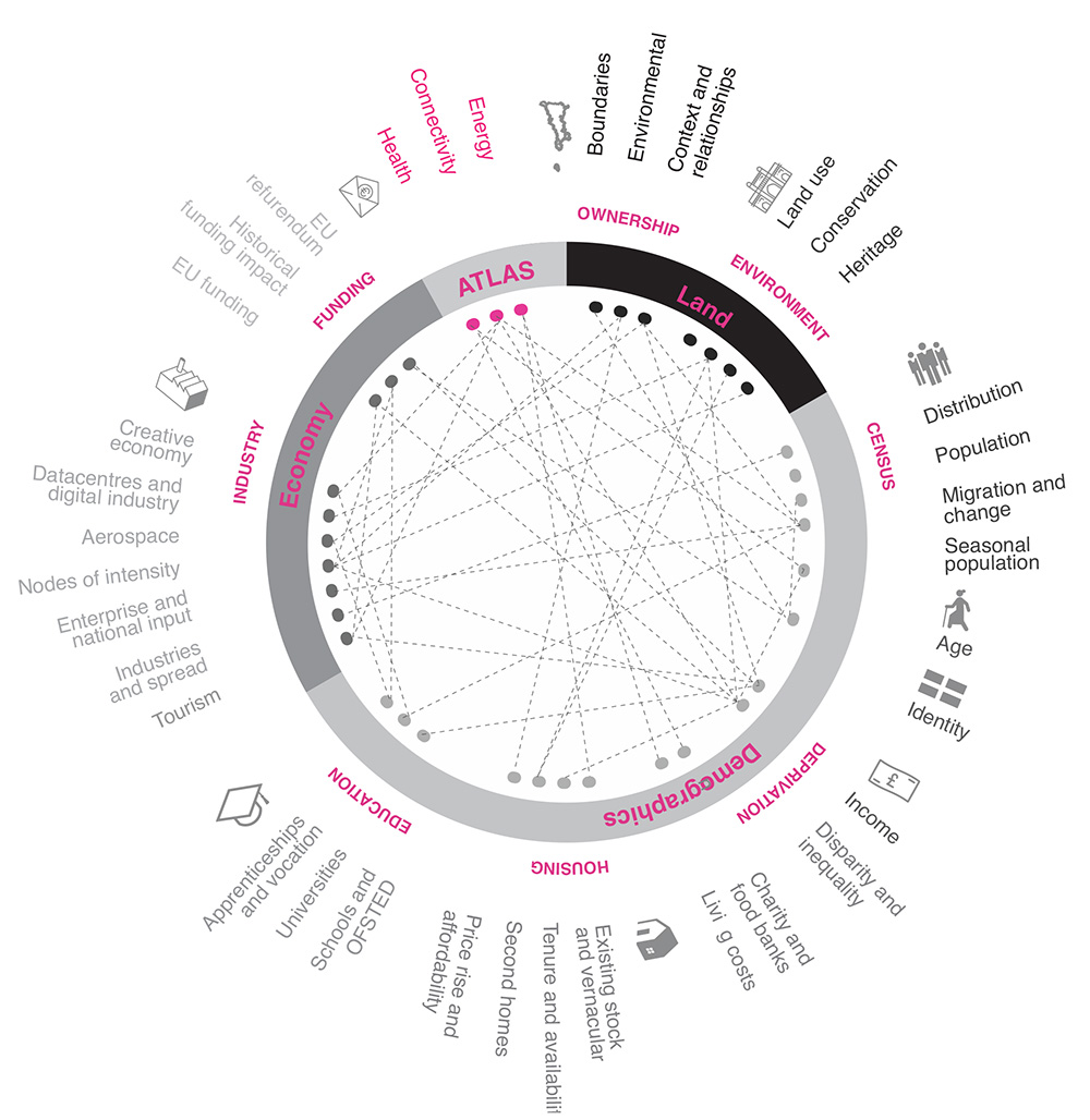 Data Mapping Cornwall – Manchester of Architecture on